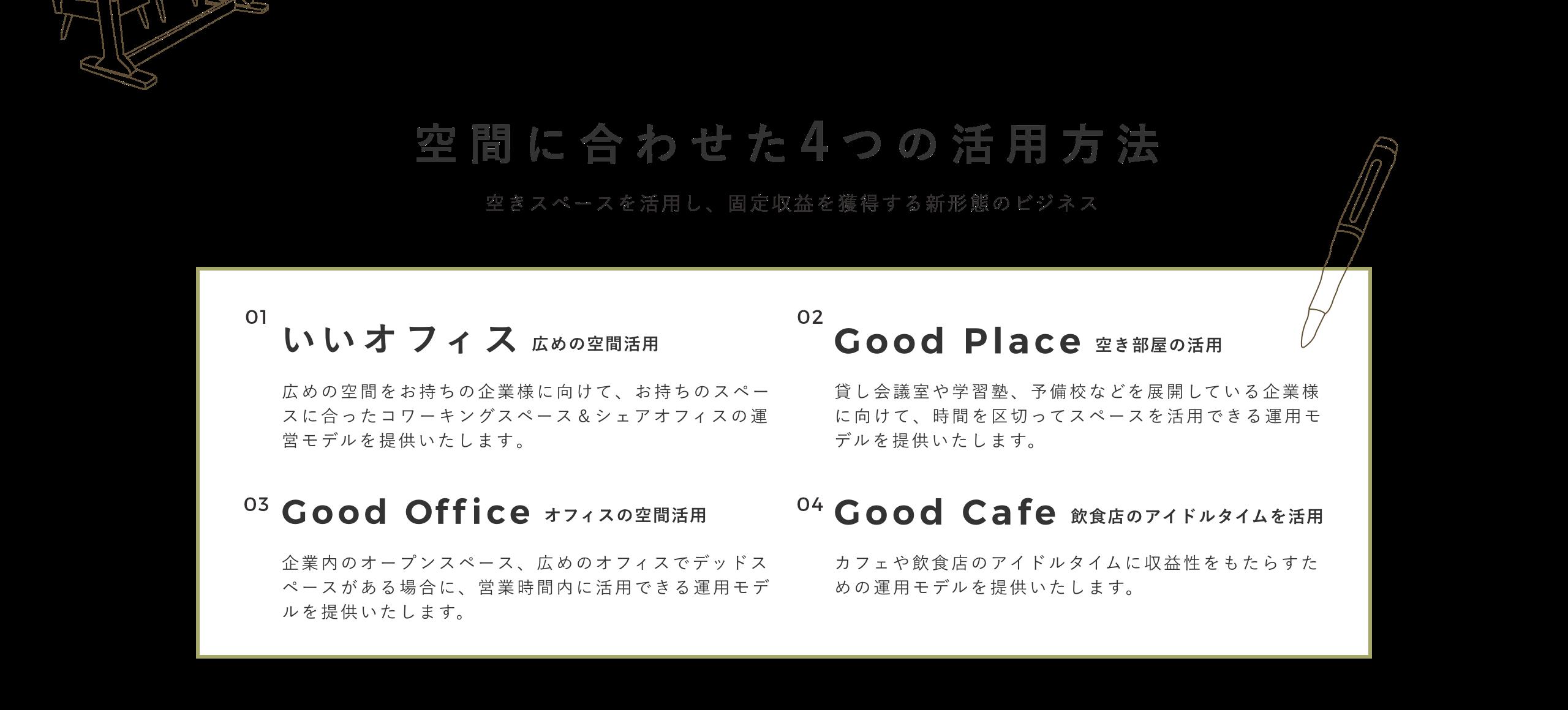 空間に合わせた4つの活用方法 空きスペースを活用し、固定収益を獲得する新形態のビジネス 「いいオフィス(広めの空間活用)」広めの空間をお持ちの企業様に向けて、お持ちのスペースに合ったコワーキングスペース&シェアオフィスの運営モデルを提供いたします。 「Good Place(空き部屋の活用)」貸し会議室や学習塾、予備校などを展開している企業様に向けて、時間を区切ってスペースを活用できる運用モデルを提供いたします。 「Good Office(オフィスの空間活用)」企業内のオープンスペース、広めのオフィスでデッドスペースがある場合に、営業時間内に活用できる運用モデルを提供いたします。 「Good Cafe(飲食店のアイドルタイムを活用)」カフェや飲食店のアイドルタイムに収益性をもたらすための運用モデルを提供いたします。